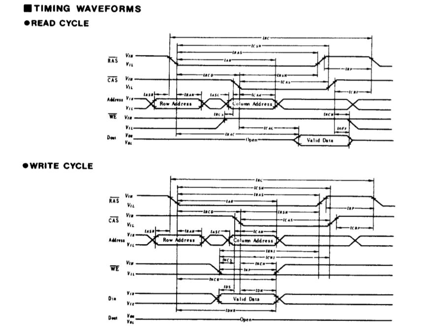 datasheet waveform