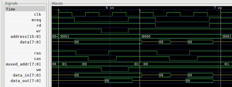 VHDL waveform